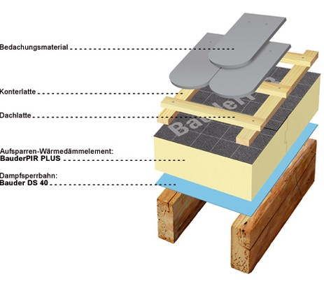dachsanierung aufdachd mmung bescherer zimmerei bedachungen2. Black Bedroom Furniture Sets. Home Design Ideas